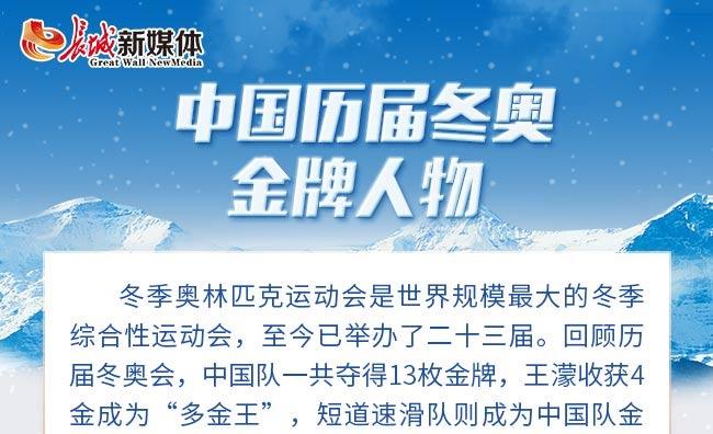 中国历届冬奥金牌人物
