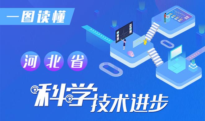 图解|带你了解《河北省科学技术进步条例》