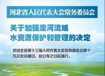"""河北立法""""护航""""滦河流域水资源保护和管理"""