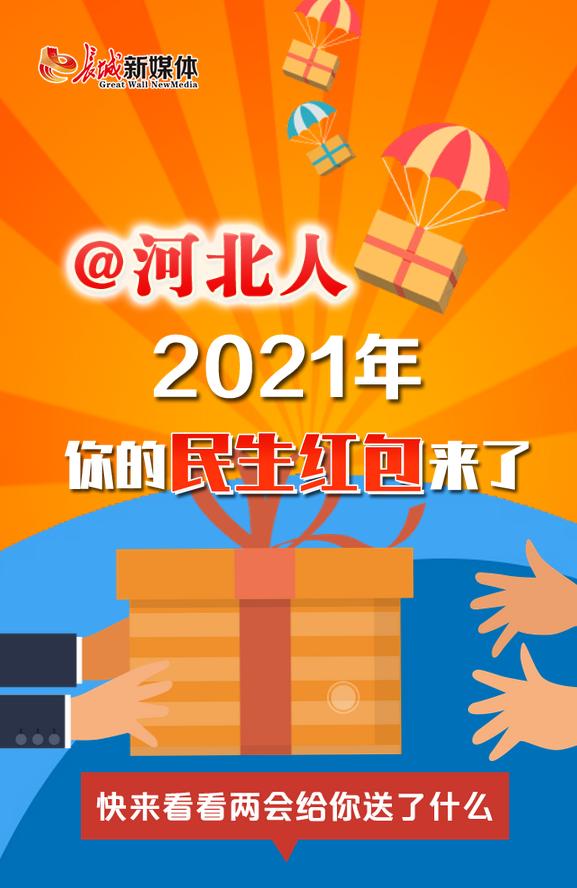 @河北人,你的2021民生紅包來了!