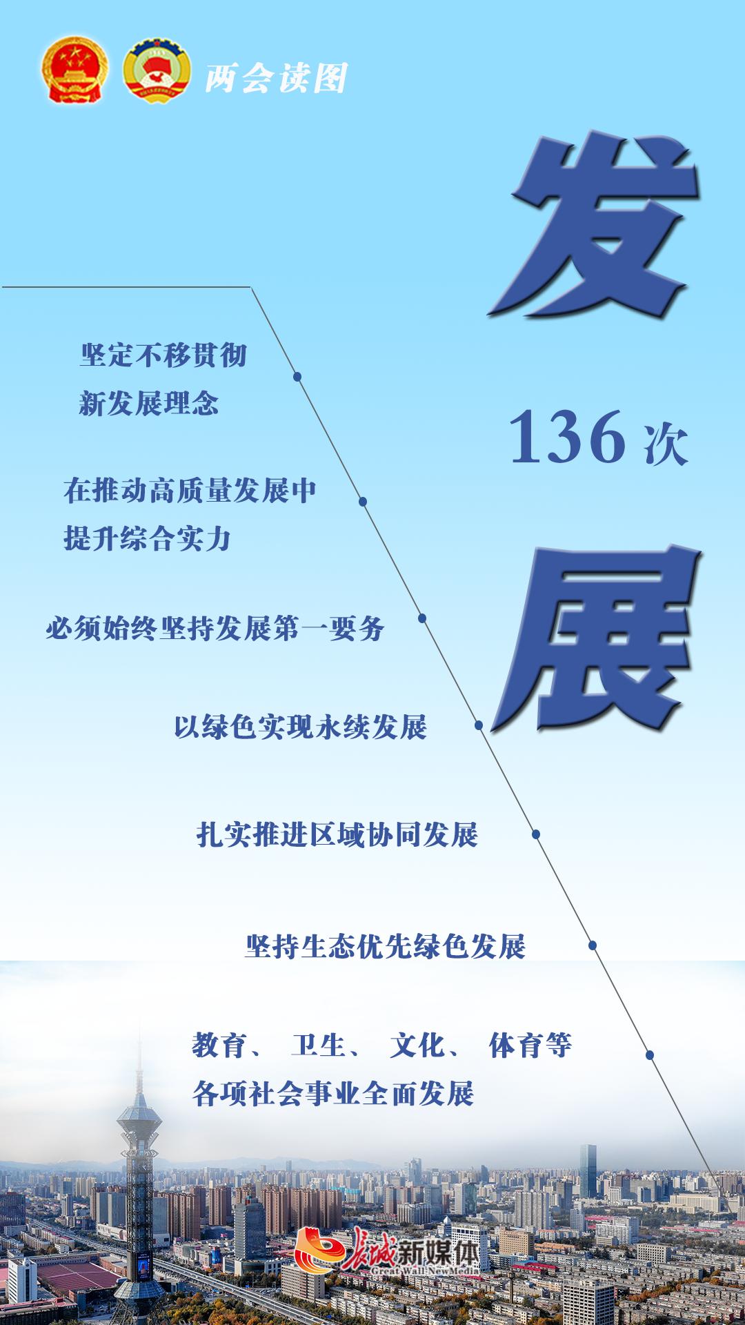 一組高頻詞看懂2021河北省政府工作報告