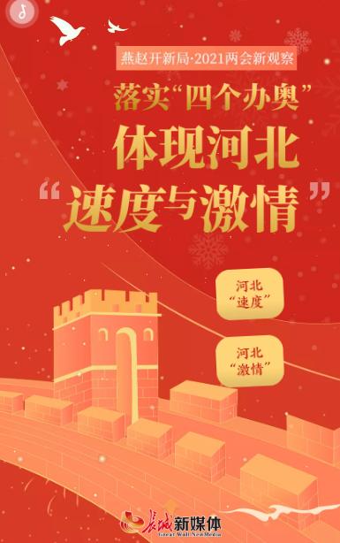 """H5丨落實""""四個辦奧"""" 體現河北""""速度與激情"""""""