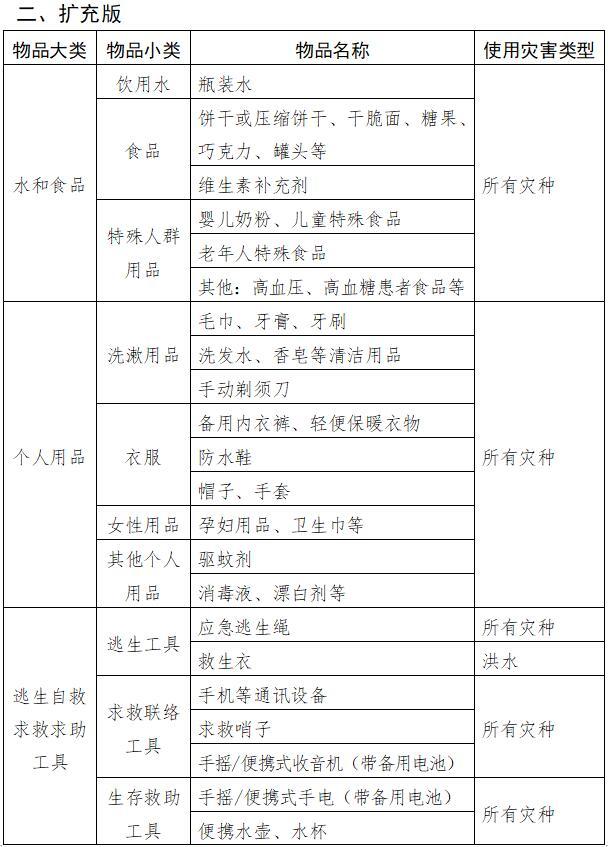 快快收藏!河北省家庭应急物资储备建议清单发布