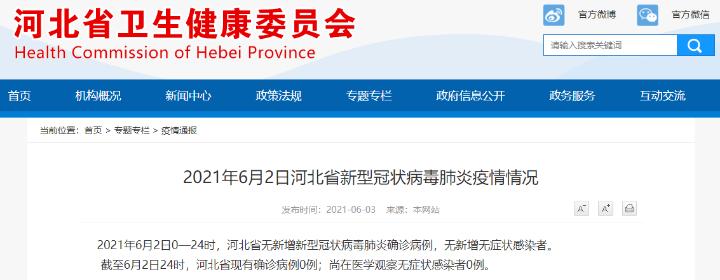 安信5登录地址6月2日河北省无新增新冠肺炎确诊病例