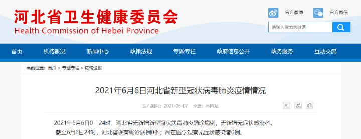 安信5登录地址6月6日河北省无新增新冠肺炎确诊病例