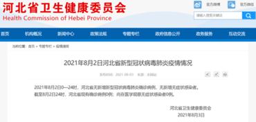 8月2日河北省新型冠状病毒肺炎疫情情况