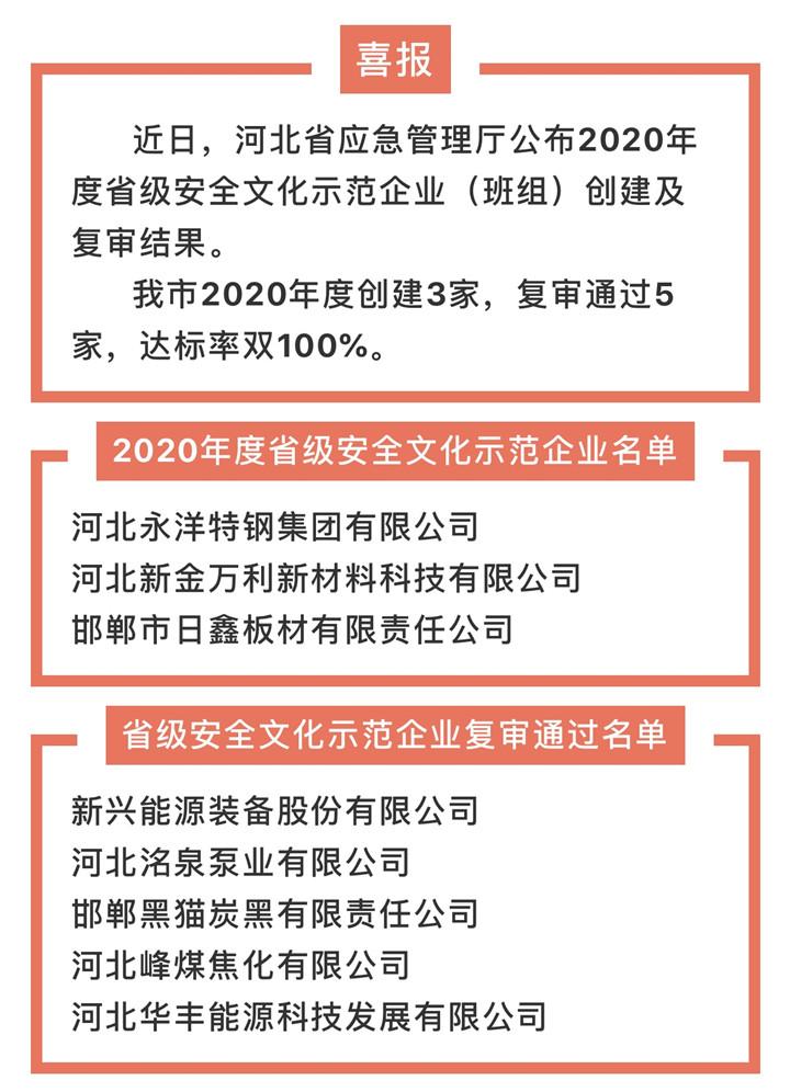 喜报 | 邯郸市这些企业荣获省级安全文化示范企业称号